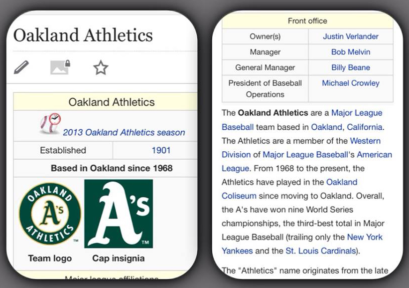 tigers - wiki owned